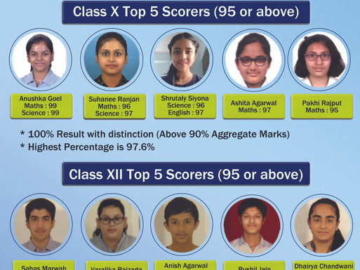 Remarkable result of our Class X and XII CBSE (2019-20) Students