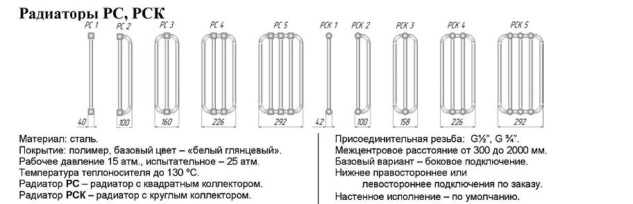 Радиатор РС