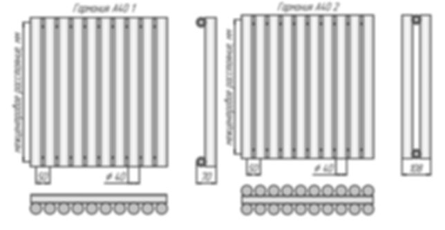 размеры радиатора Гармония