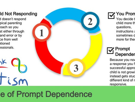 The Cycle of Prompt Dependence