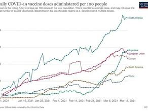 Continuidad de suministro de vacunas contra el COVID19