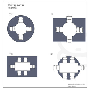 Dining room rug sizes
