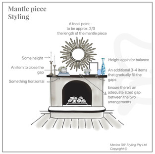 Fire place mantle piece styling