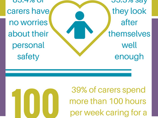 Should self-care be a top priority for family caregivers?