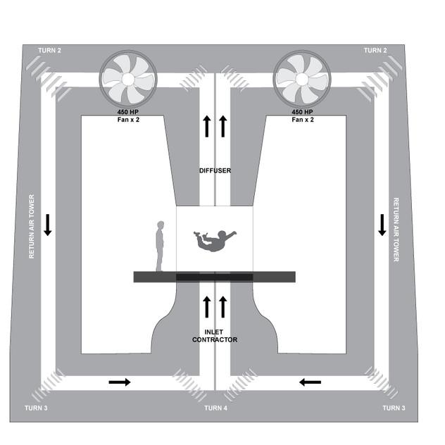 Tunnel-Diagram