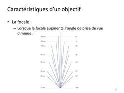 Diapositive51