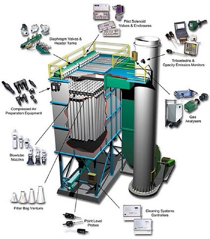 Goyen Clean Air Dust Collector Components.