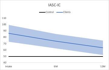 IASC_IC.jpg