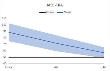 IASC-TRA.jpg