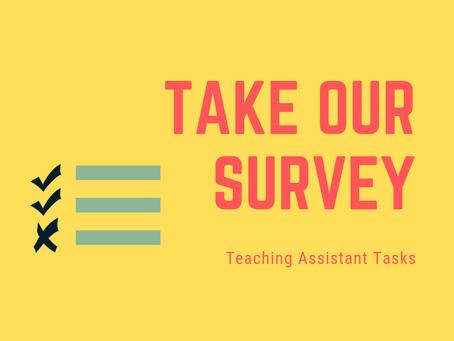 TA Mini Survey, April 2019