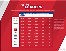 REMAX National LEADERS.png