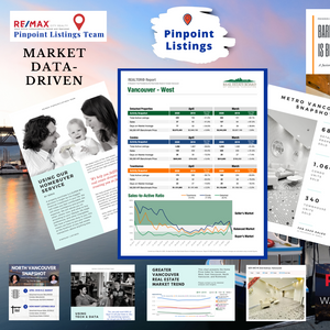 Accurate Market Data