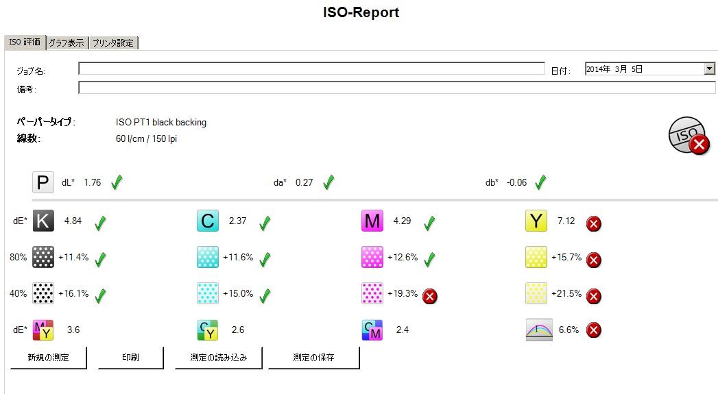 ISO-レポート 【プレミアム】