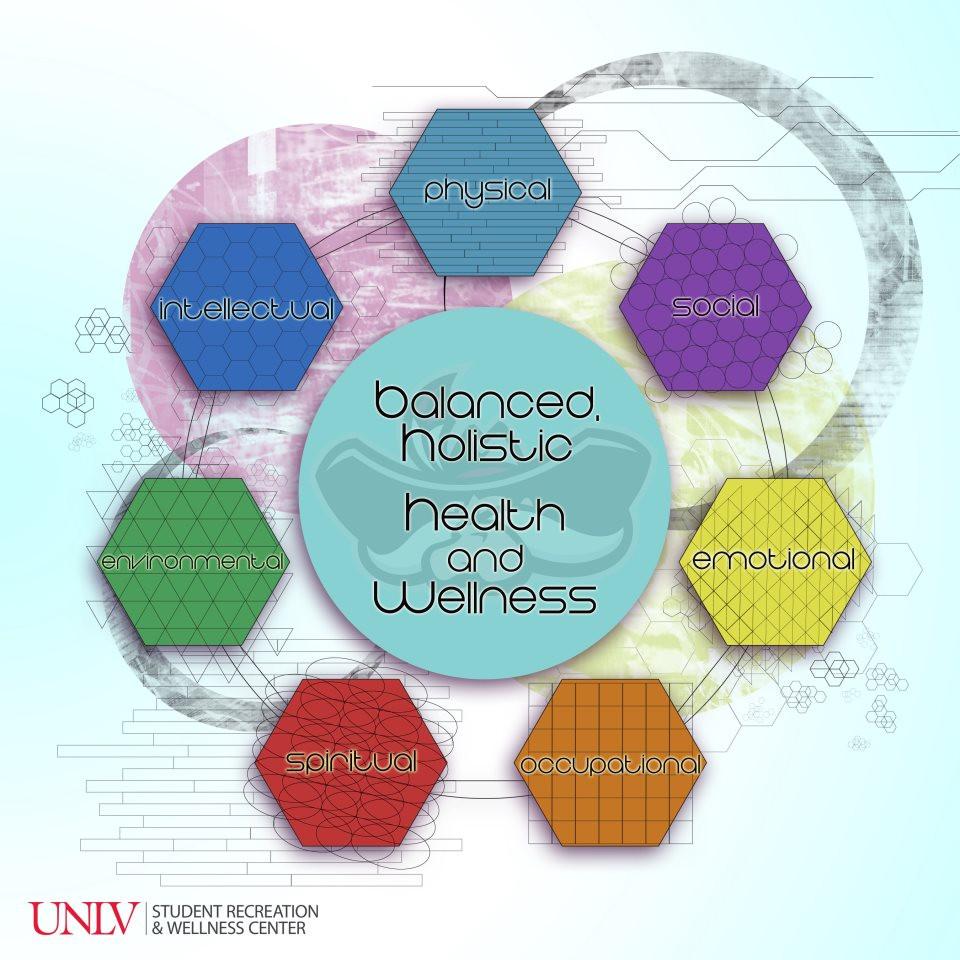 Health and Wellness Wheel