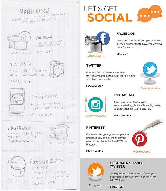 FSW Social Email with Sketch