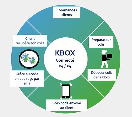KBOX.png