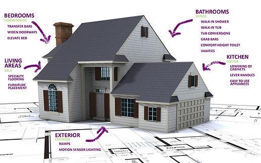 Home Modified.jpg