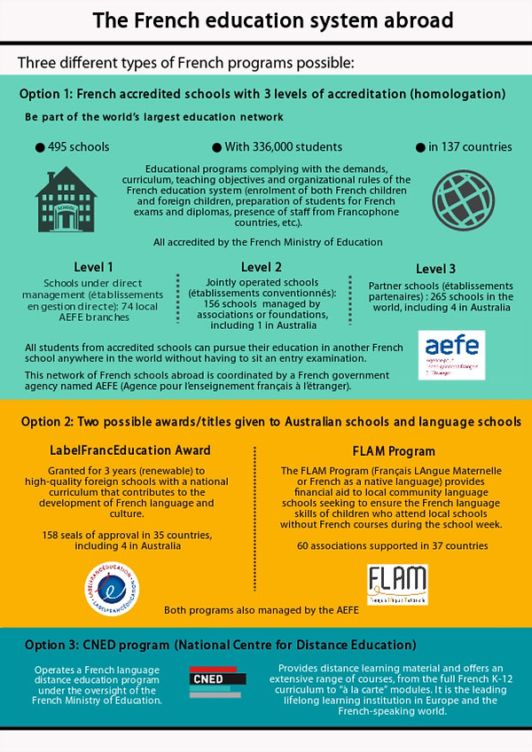 French-system-education-abroad-2.jpg