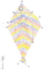 poisson symetrie 5.PNG