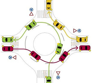 Imagem que mostr como circular na rotatória. Fonte: www.bomcondutor.pt