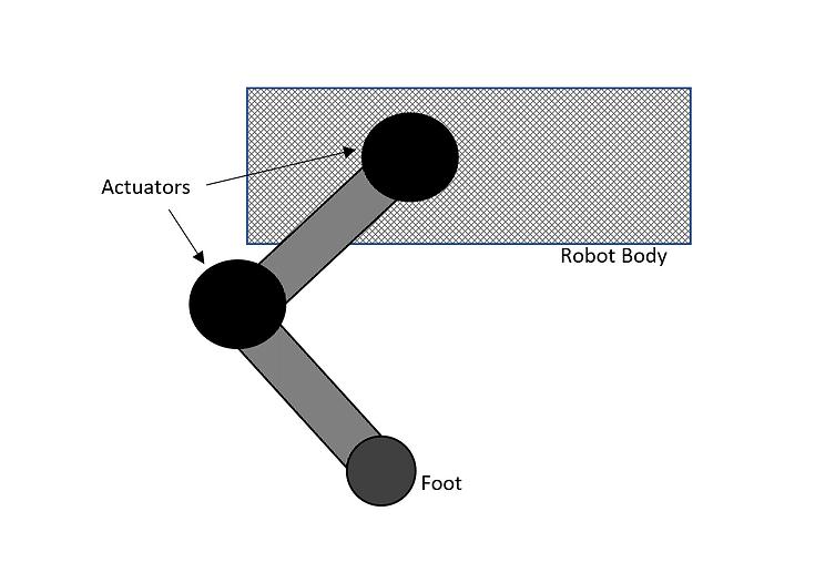 Walking Robot.PNG