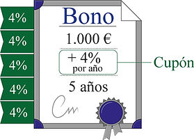 Bono cupón.jpg