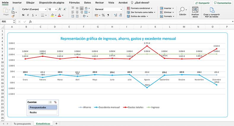 Captura de pantalla Gráfico Representaci
