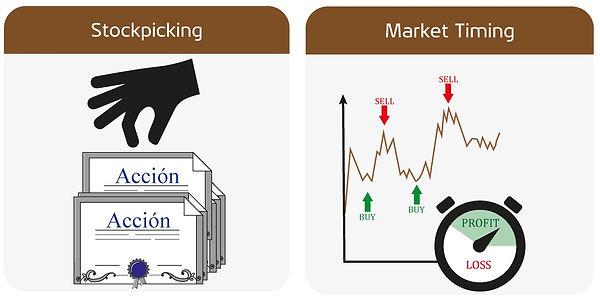 Stock Picking y Market Timing.jpg