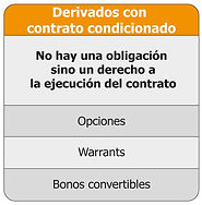 Opciones, Warrants y bonos convertibles.