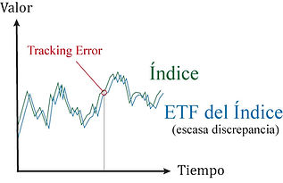 ETF - Exchange Traded Funds - Fondos de