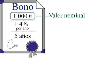 Bono valor nominal.jpg
