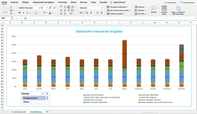 Captura de pantalla Distribución Gastos.