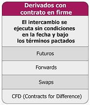 Futuros, Forwards, SWAPS y CFD.jpg