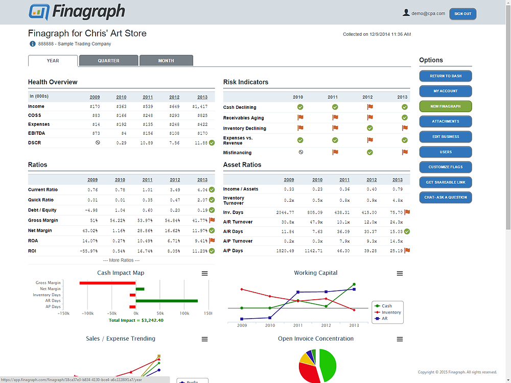 Finagraph dashboard overview