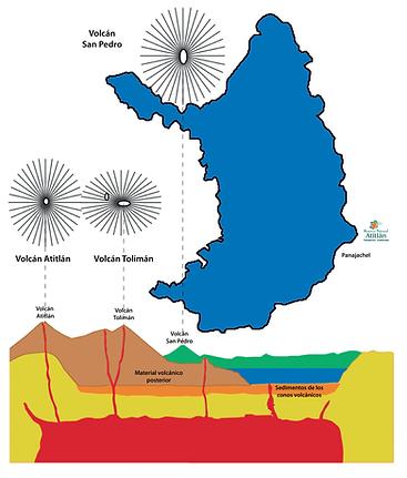 Corte_y_mapa_Atitlán_caldera.png