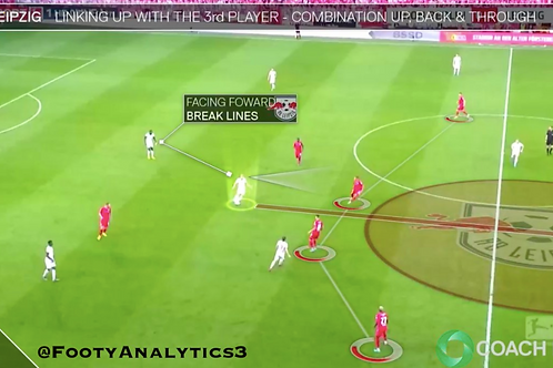 Playing With a Back Three Webinar