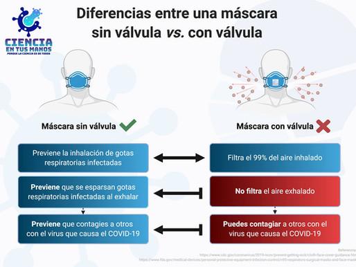 Y las mascarillas con válvula, ¿puedo usarlas contra el virus del COVID-19? 😷