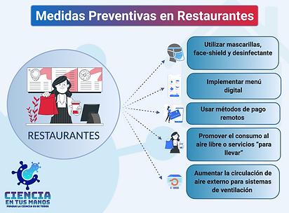 Restaurants copy (1).png