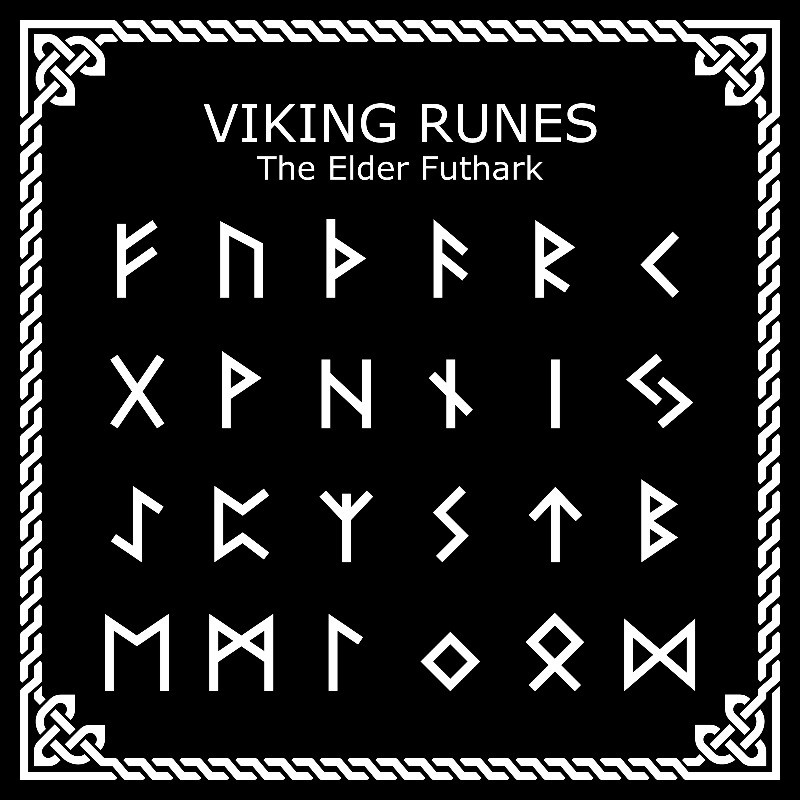Viking runes symbols are now replaces by letters in Icelandic alphabet