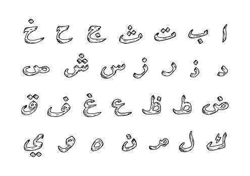 Jak pisać po arabsku na klawiaturze?