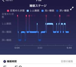 Luck of sleep 睡眠不足
