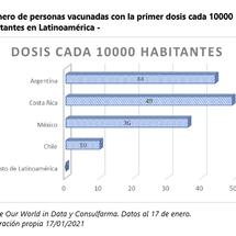 """La OMS: """"fracaso moral catastrófico"""" la falta de acceso a la vacuna en los países pobres"""