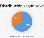 1- distrib segun sexo.webp