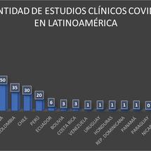 Covid19: Estudios en Latinoamérica