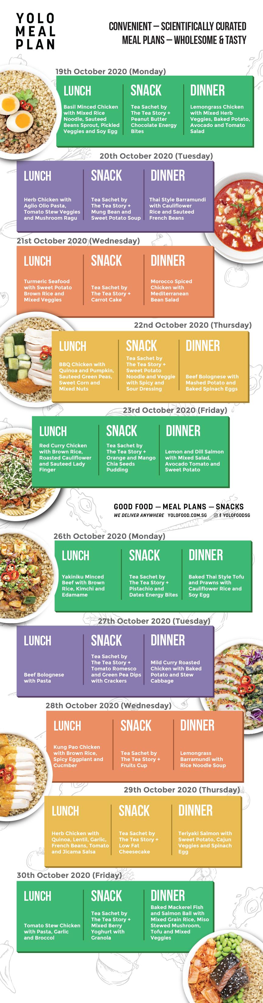 Meal Plan Week 101420 (Week 65 and 66) -