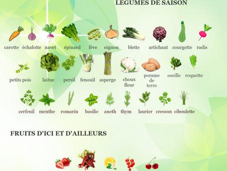 Fruit et légumes du moi de juin