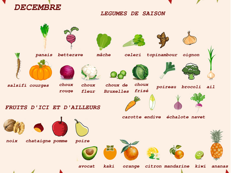 Fruits et légumes de décembre.