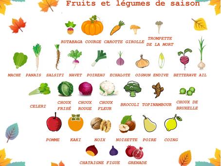 Fruits et légumes de novembre.