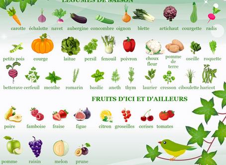 Fruits et légumes de septembre.