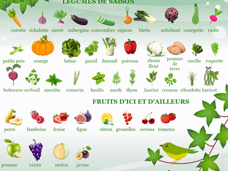 Fruits et légumes de septembre.